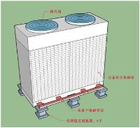 空调外机的噪音减震治理和空气噪音治理的新型技术初探
