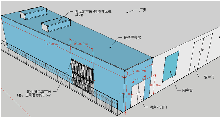 隔音房模型图