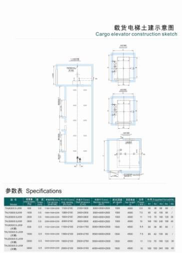 曳引电梯结构示意图